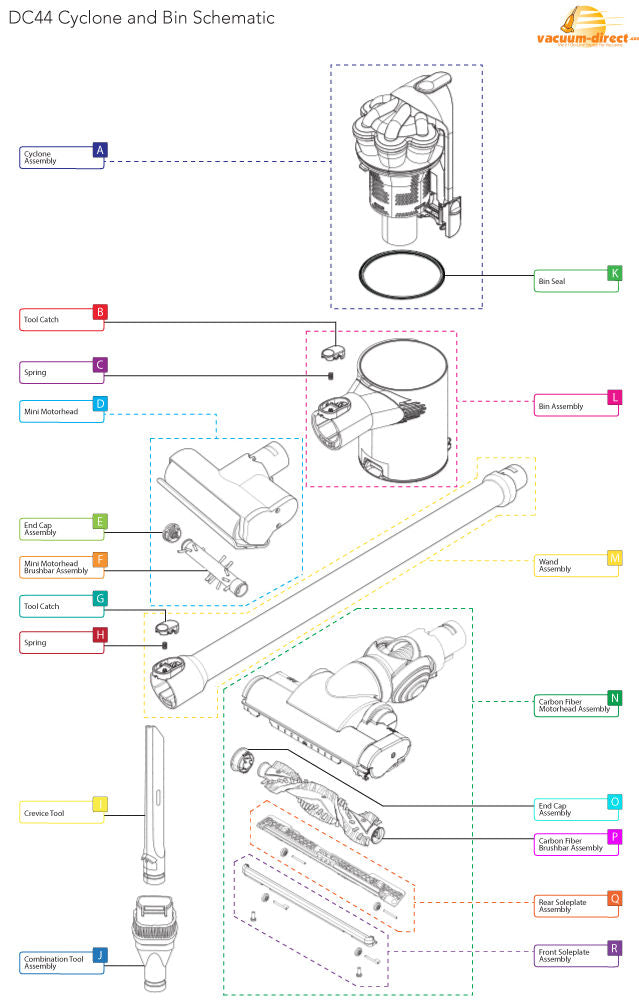 Dyson DC44 Cyclone Bin Parts Diagram