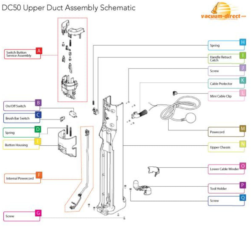 Dyson DC50 Upper Duct Parts Diagram
