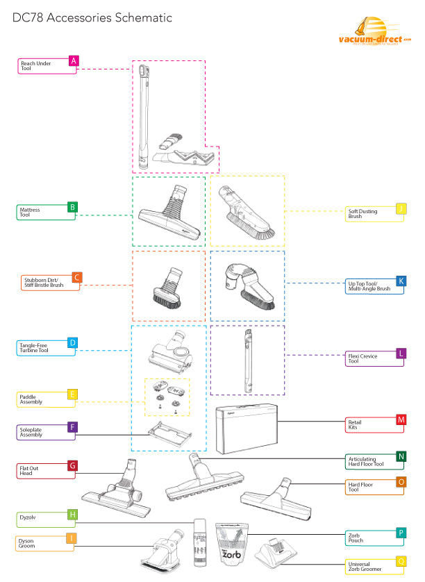 Dyson DC78 Accessories Diagram