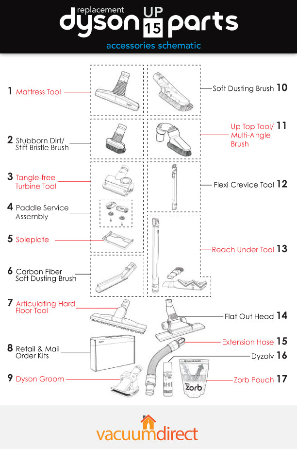 UP15 Accessories Diagram