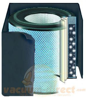 Austin Air Bedroom Machine 5-Stage Replacement Filter FR402B