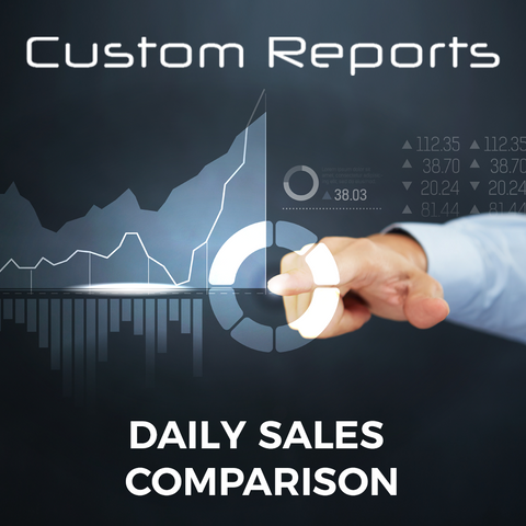 Counterpoint Daily Sales Comparison