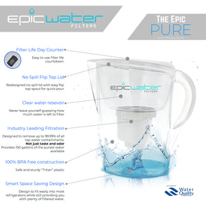 Epic Pure Pitcher Filter | Multi-packs