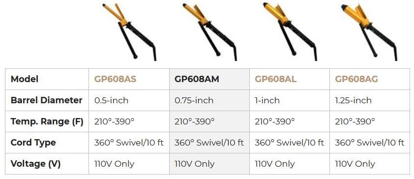 glampalm product comparison