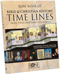 Bible & Christian History Time Lines
