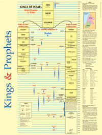 King and Prophets, Chart