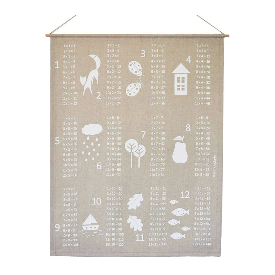 Linen Times Table Wall Hanging - Tara Clarke