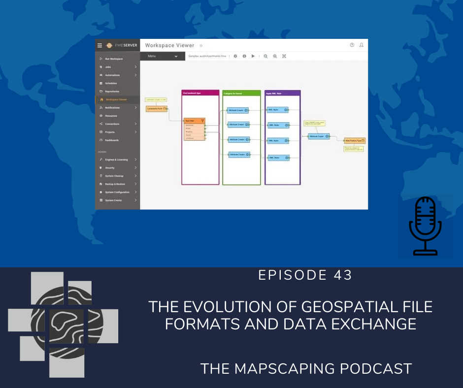 The evolution of geospatial file formats and data exchange
