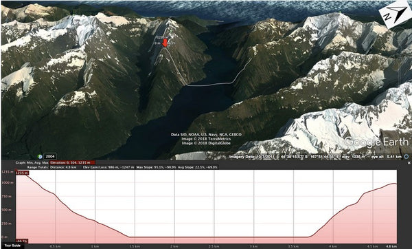 Elevation across milford sound showing the topography of New Zealand