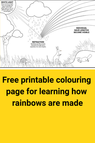 Free printable colouring page showing how rainbows are made