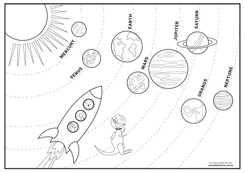 Printable colouring solar system for curious kids science