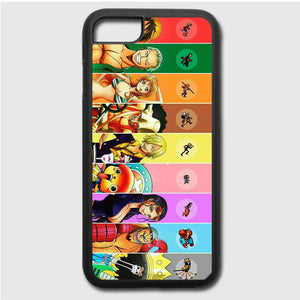 One Piece Anime iPhone 7 Case | Frostedcase
