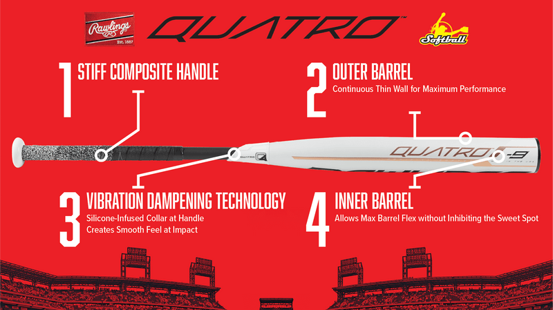 2019 Rawlings Quatro -10 Fastpitch Softball Bat: FP9Q10