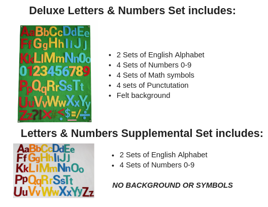 Supplemental Set - Letters and Numbers ONLY - Preschool Educational Supply - KTOriginals