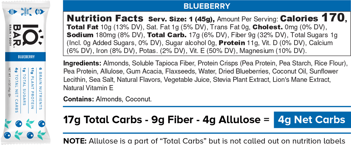 Blueberry Nutritional Information