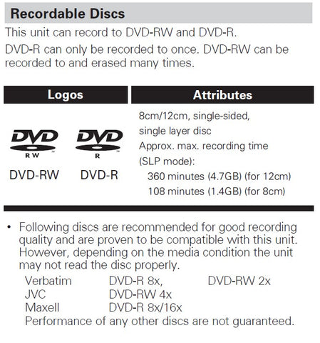 recordable formats for sanyo vhs to dvd recorder