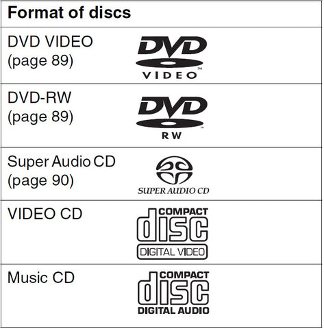 playable disc formats for the sony 400 disc explorer