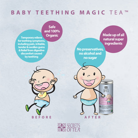 Baby Teething Remedy Pain Relief