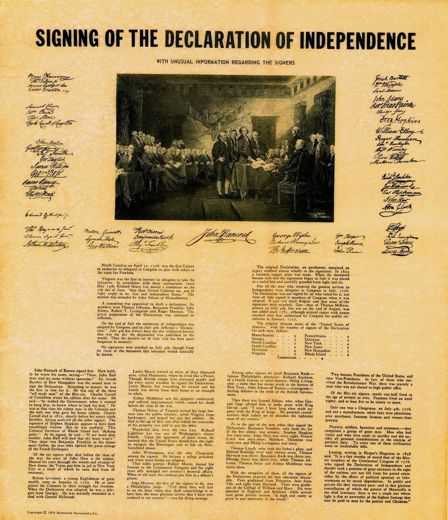 the declaration of independance The declaration of independence is without a doubt one of the most important documents ever to be written in american history it was signed by fifty-six different.