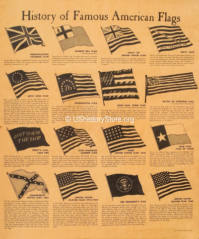 History of Famous American Flags Poster [Small Poster Size]