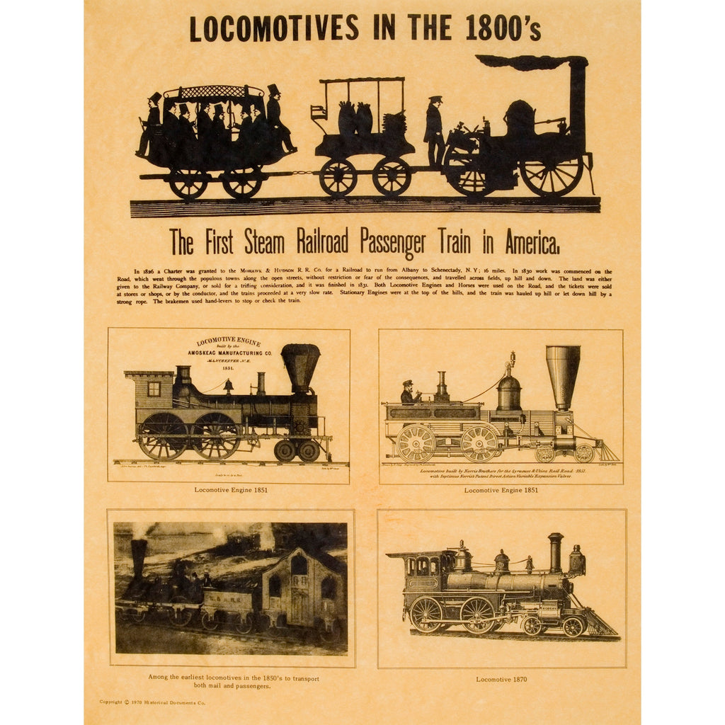 8 things you (probably) didn't know about the history of ... |Steam Engine Train From 1800s