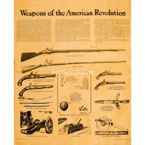 Weapons of the American Revolution Poster [small poster size]