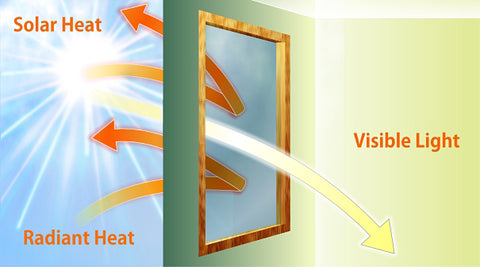 houston roller shades for homes and window tinting for heat control texas tint masters houston