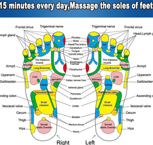 Massage Mat Reflexology