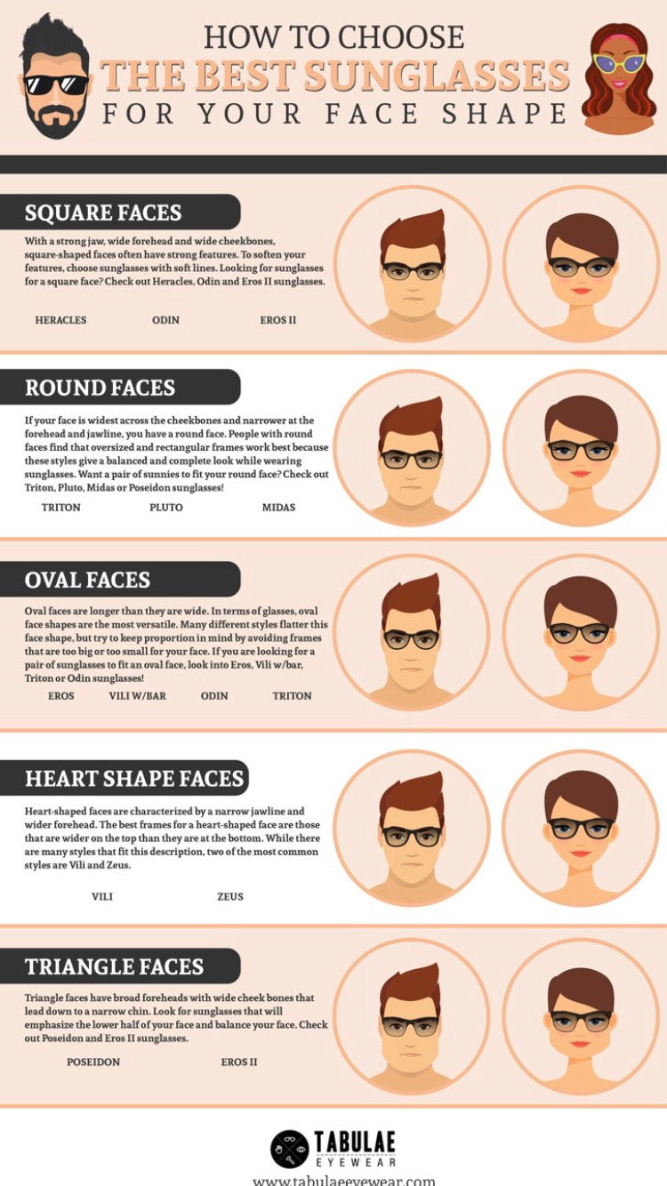 ce563200ffb How to Choose the Best Sunglasses for Your Face Shape - Tabulaeeyewear