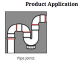 GESS Pipe jointing epoxy kit application