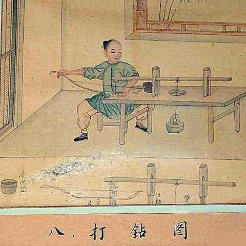 Ancient jade production process procedures