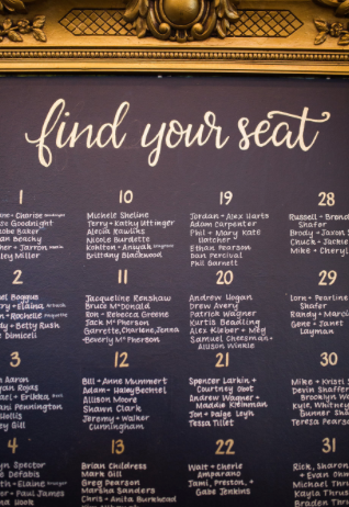 CUSTOM SEATING CHART - Rental