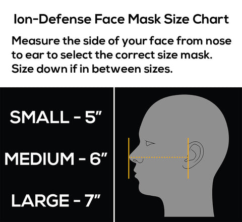 ion defense mask sizing
