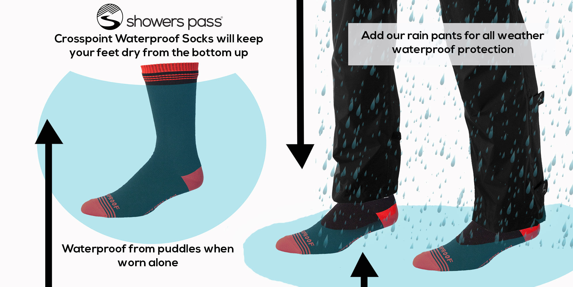 How waterproof socks work