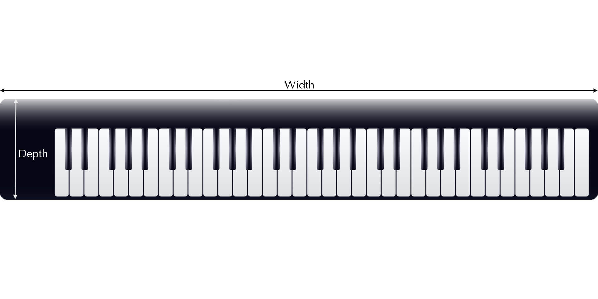 How to measure a digital or electric piano instructions