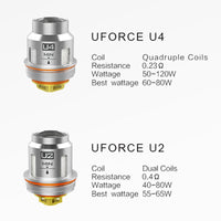 Voopoo Uforce Replacement Coils - Vapers Creed
