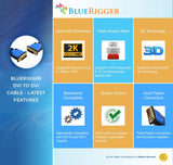 BlueRigger DVI Male to DVI Male Digital Dual-Link Cable