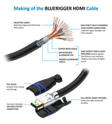 BlueRigger 4K HDMI Cable (3 feet) (2-pack)