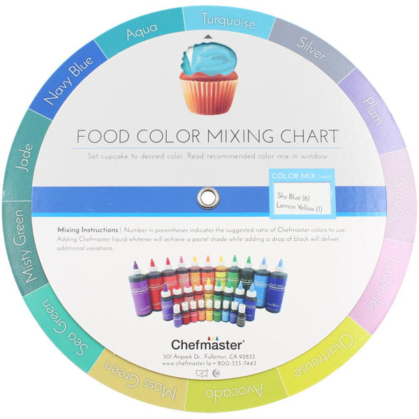 Chefmaster, Food Color Mixing Chart Wheel