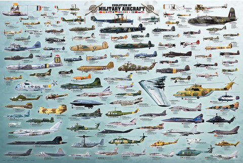Evolution of Military Aircraft Poster