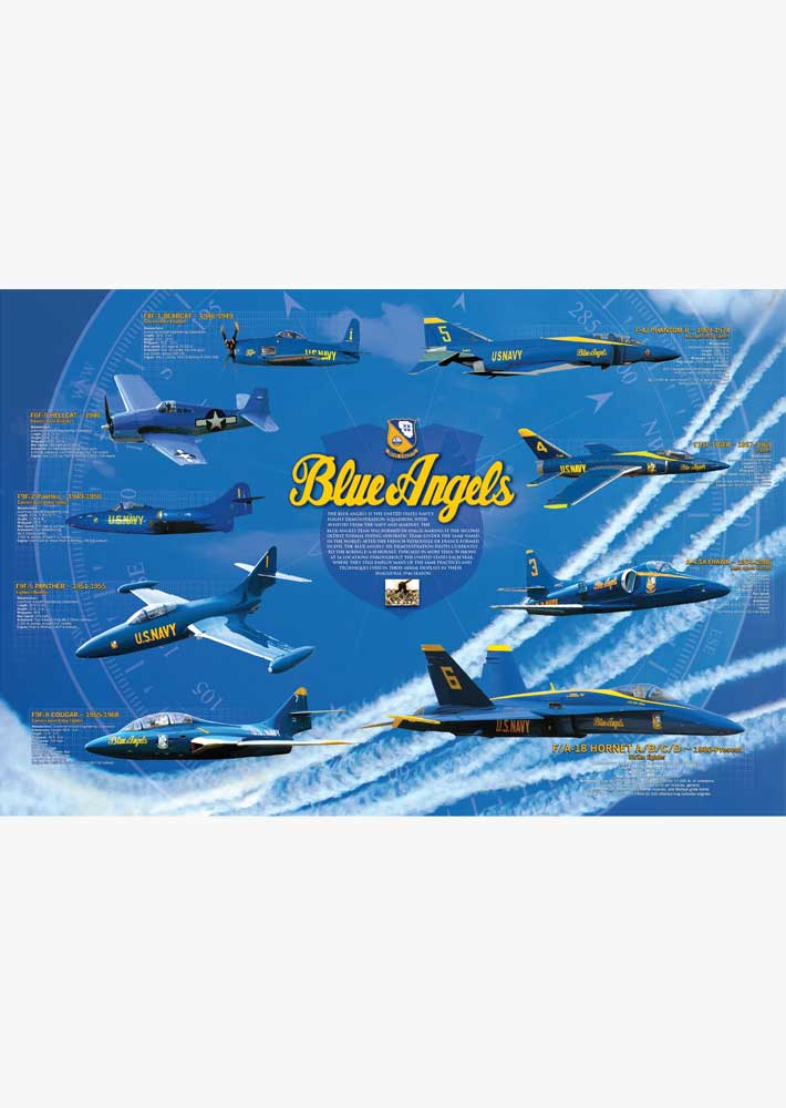 History of the Blue Angels Poster