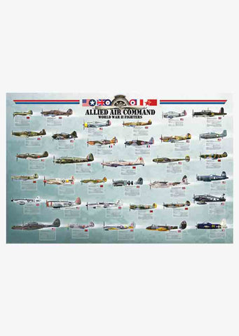 Allied WWII Fighters or Bombers Poster