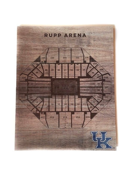Rupp Arena Pallet Sign