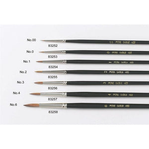 Sable Pencil Brush 0