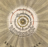 detail inner Solar System with descriptive text