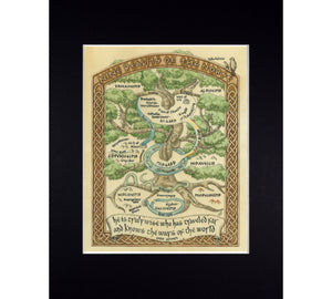Norse Mythology Map of Yggdrasil, the World Tree Fine Art Print