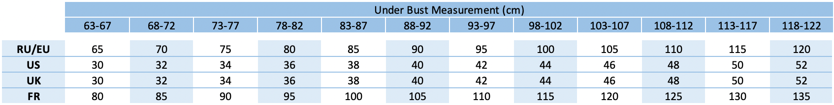 Under bust measurement (cm)
