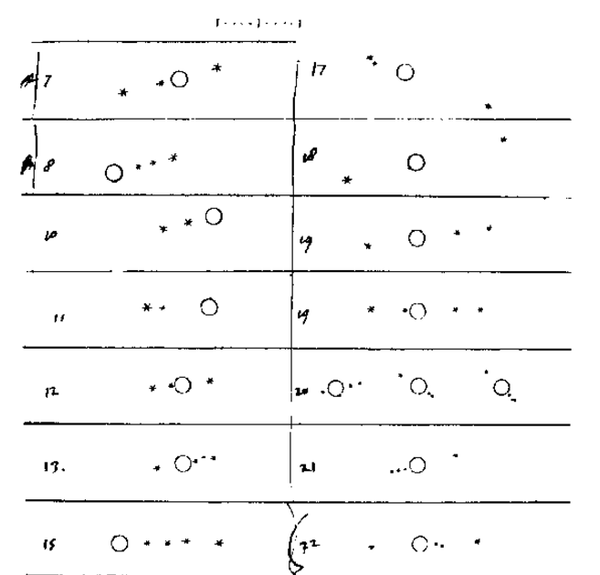 Galileo's drawing of Jupiter's moons