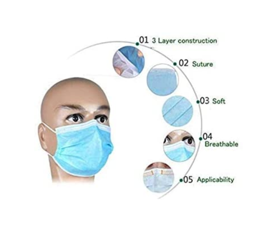 50 Pcs Disposable Ear loops Breathable Non-Woven Surgical Face Facial Masks, 3-Ply Protection Dust-Proof - ByChefCd Cooking products seller from Orlando, FL