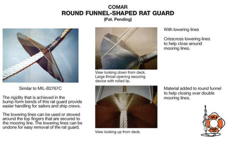 RAT GUARD FUNNEL STYLE